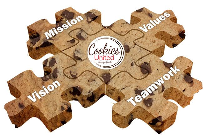 cookie-puzzle_vendor-partnership